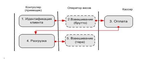 схема металла3.jpg
