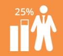 436 владельцев сайтов повысили   доходность своего бизнеса на 25%!